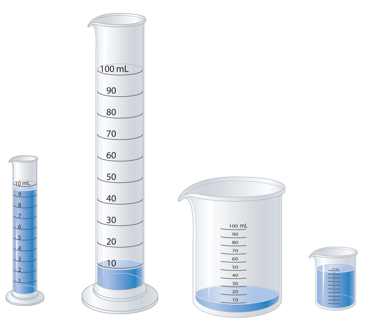 Reading a Graduated Cylinder Interactive http://catalog.flatworldknowledge.com/bookhub/4309?e=averill_1.0-ch01_s09