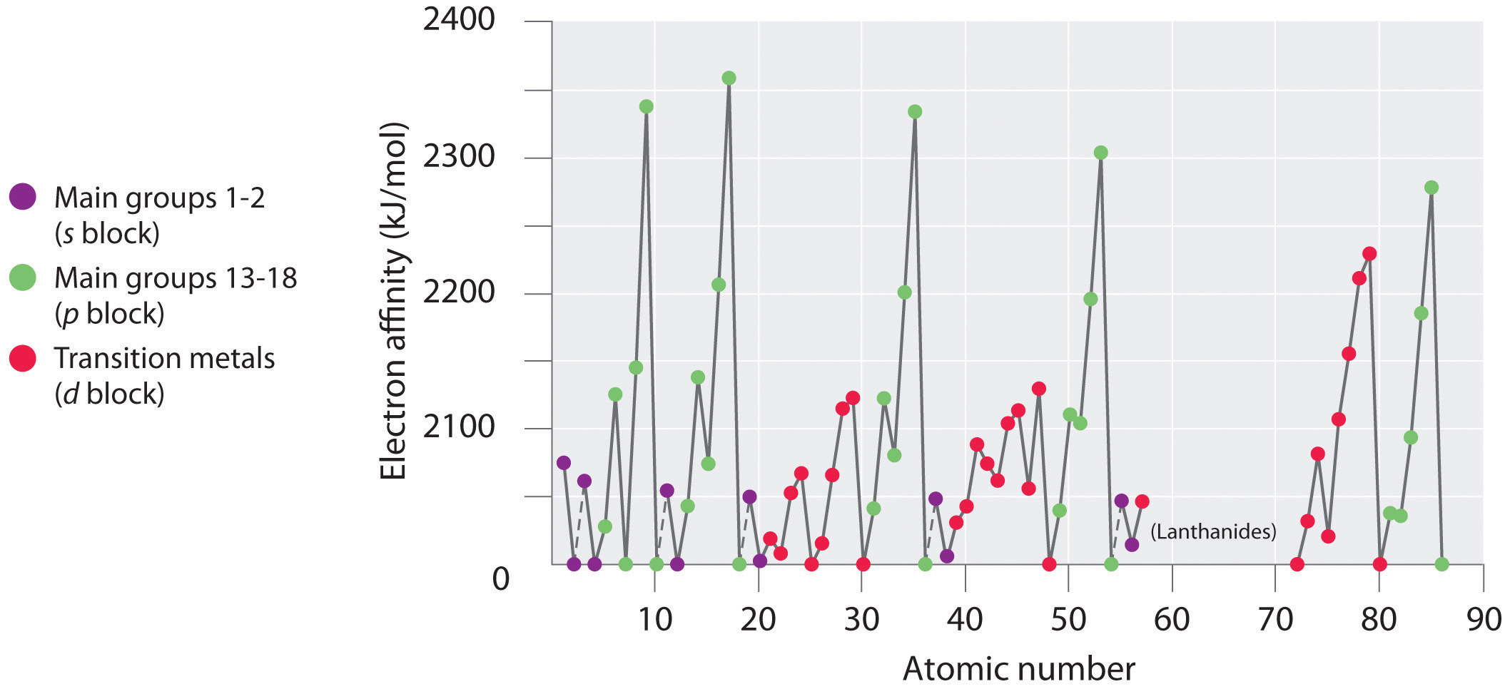 Ionic radius graph thewealthbuilding ionic radius graph gamestrikefo Images