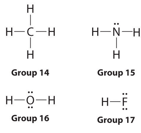 H2o2 Dot Structure