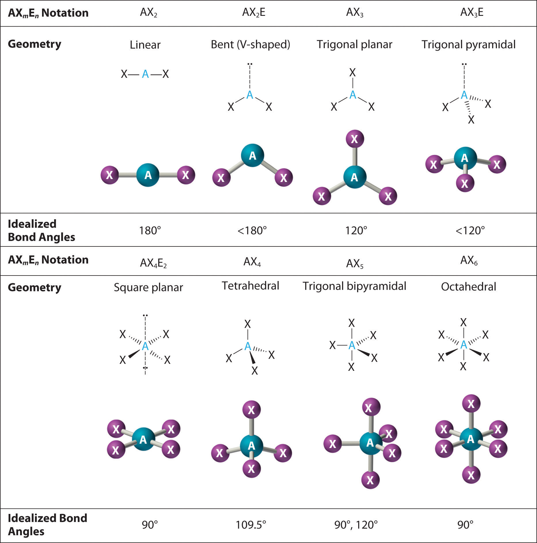 General Chemistry: Principles, Patterns, and Applications ...