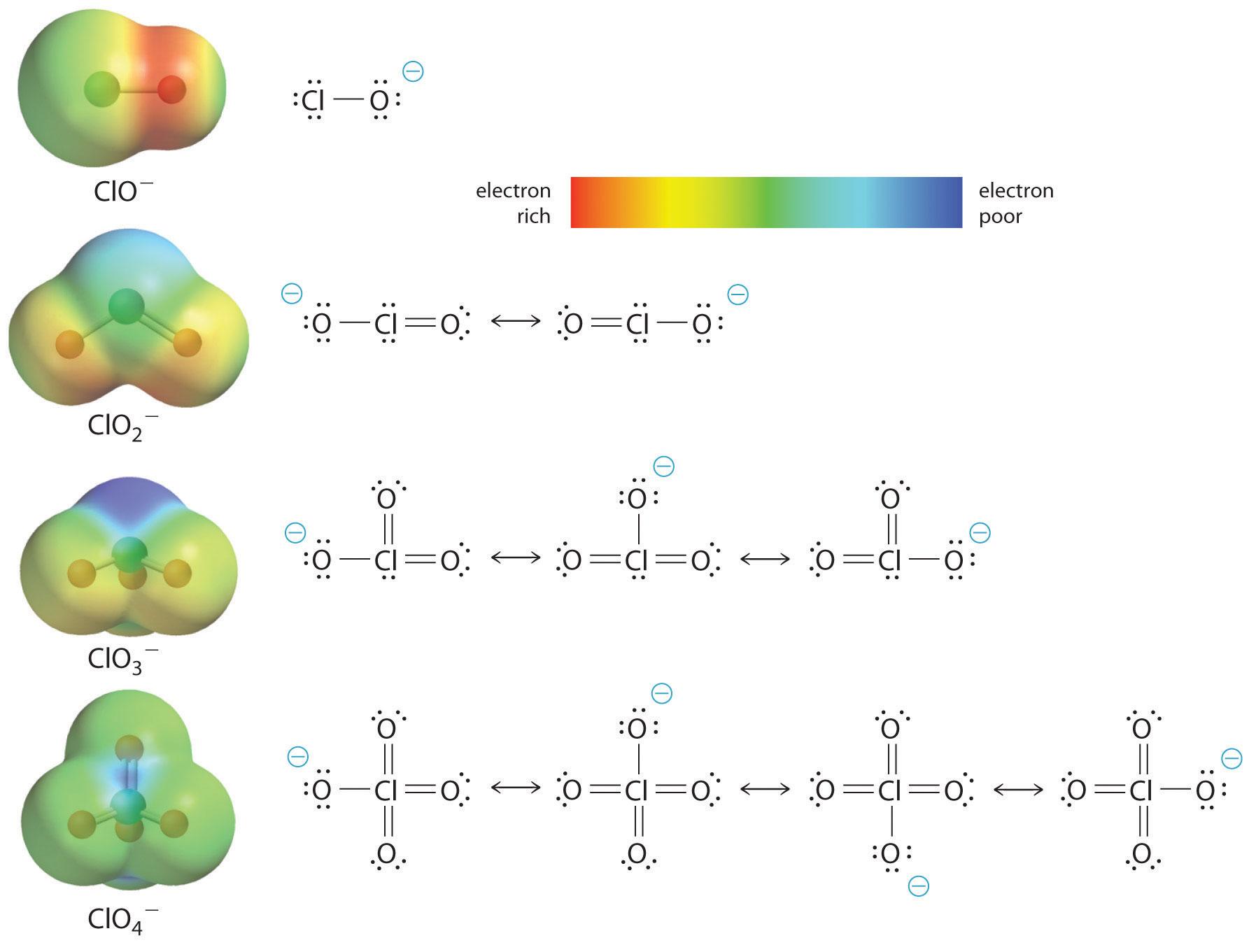 Carbonyl Fluoride Lewis Structure Shape
