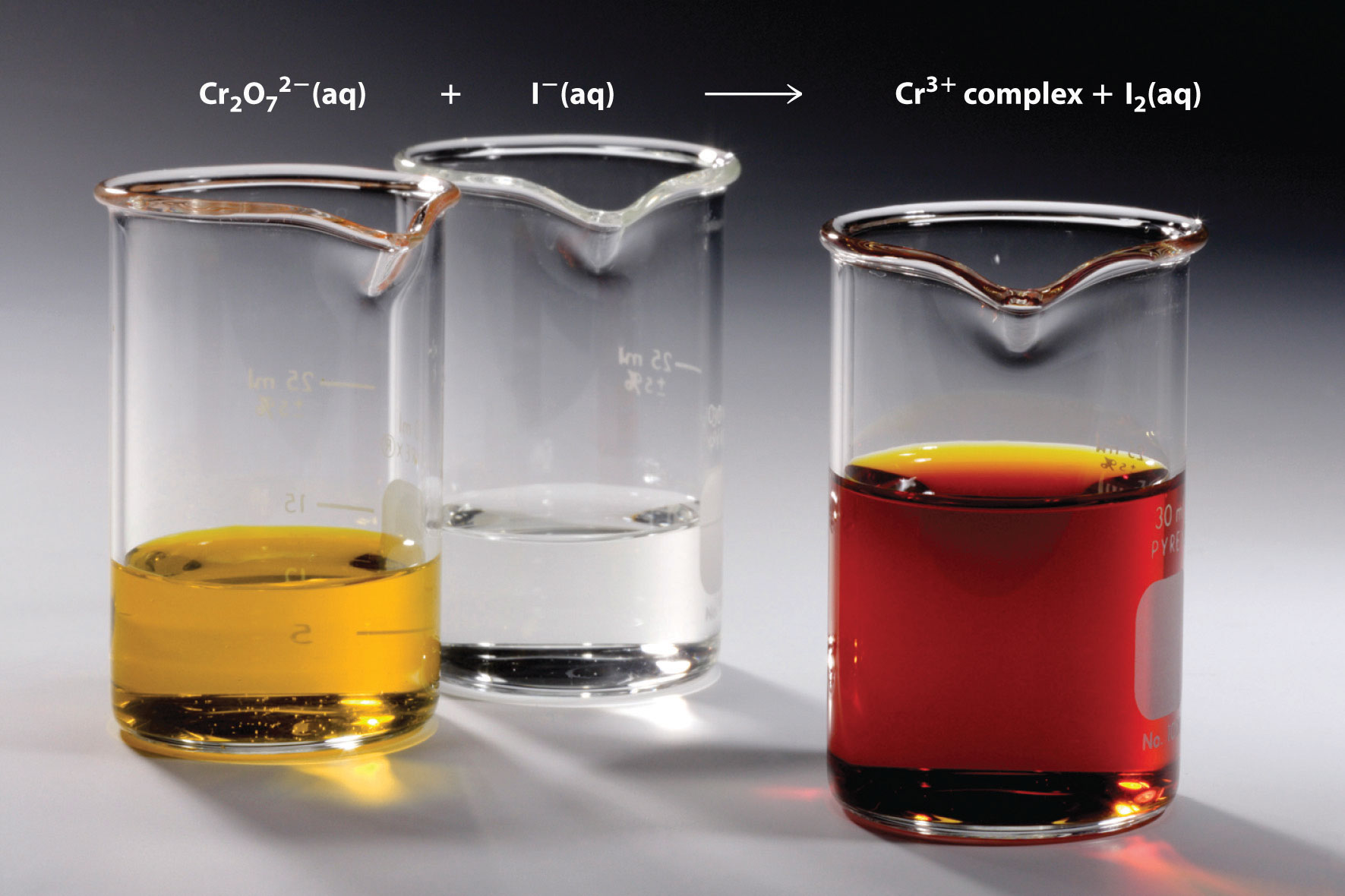 Examples Of Solutions In Chemistry Example 3. in acidic solution