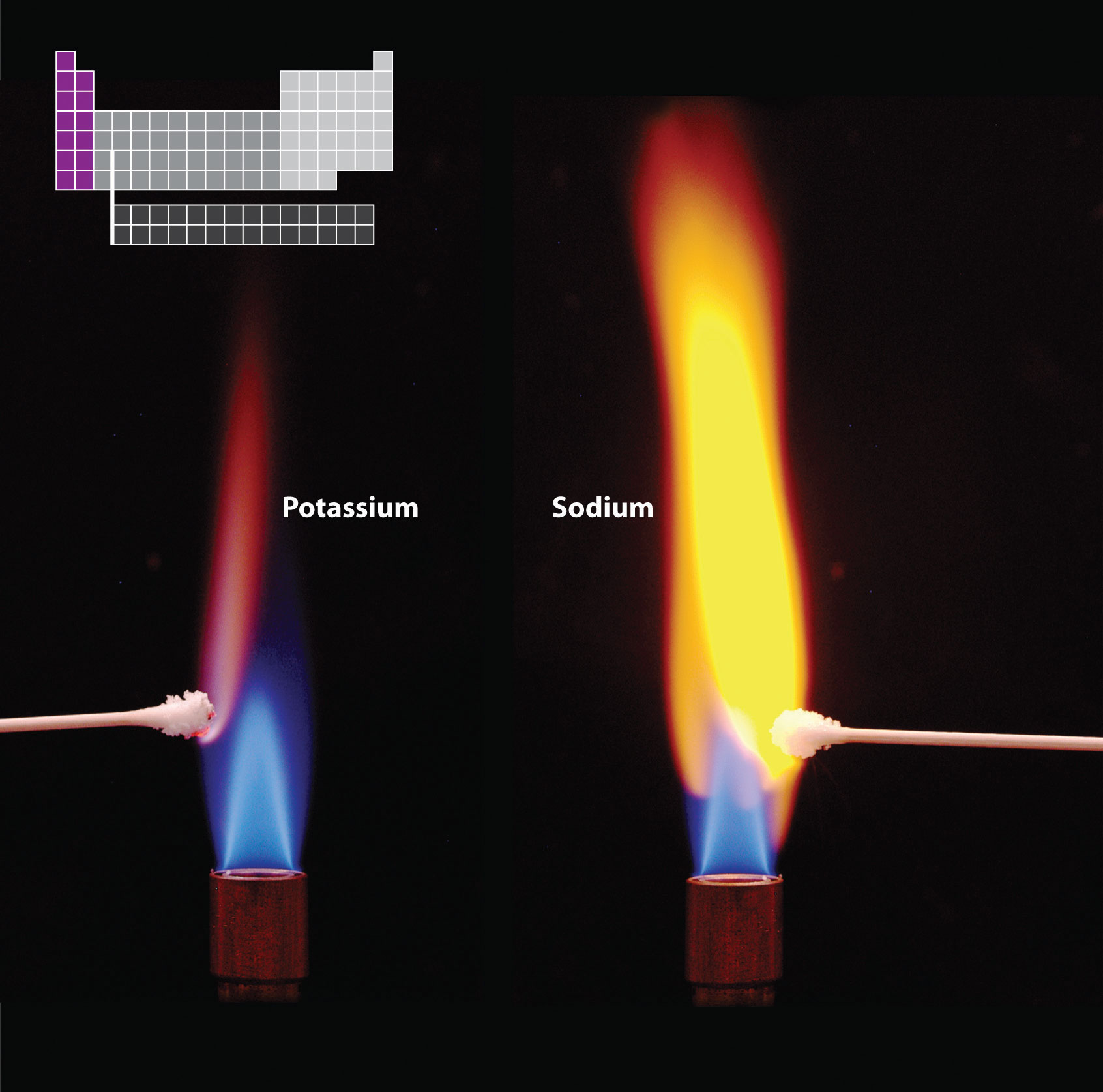 flame tests These are the post-lab questions and background information for a lab concerning flame tests for various metal salts in solution.