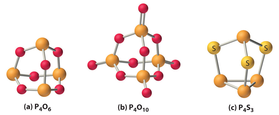 Phosphorus Atom 3D Model http://catalog.flatworldknowledge.com/bookhub/4309?e=averill_1.0-ch22_s03