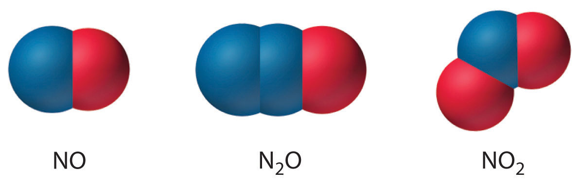 Nitrogen Gas Is Nitrogen Gas A Compound