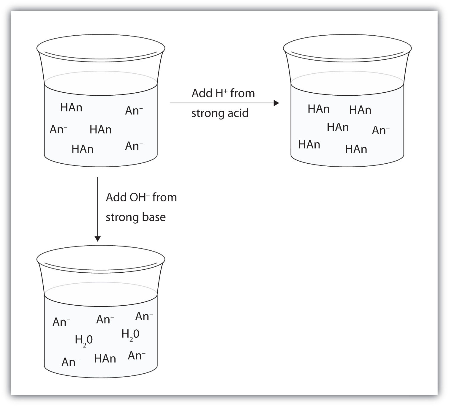 The Basics of General, Organic, and Biological Chemistry 1.0 ...