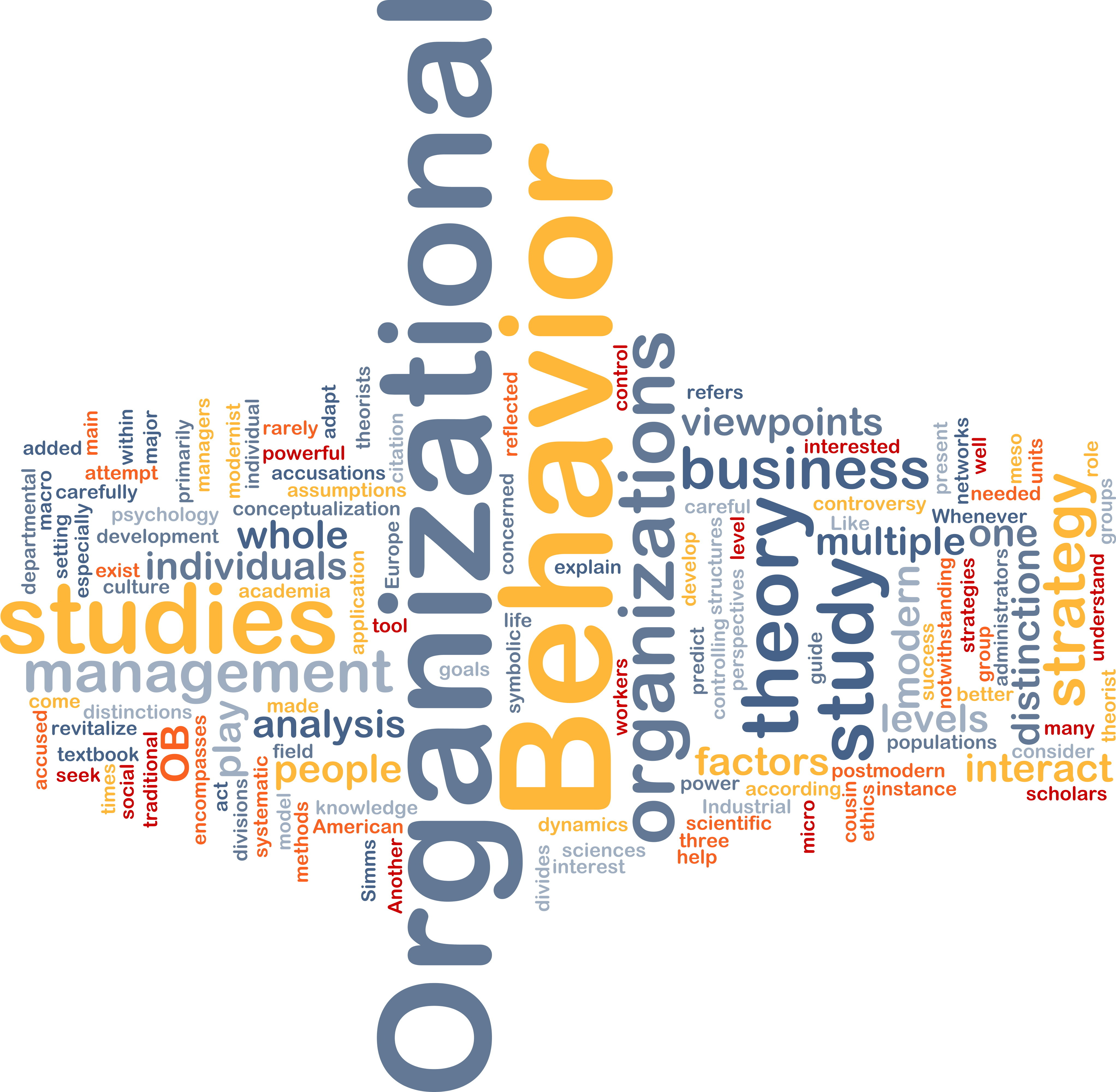 organizational behavior team review and Chapter 18 organizational change and stress management 3  review sessions  organizational behavior is an applied behavioural science that is.