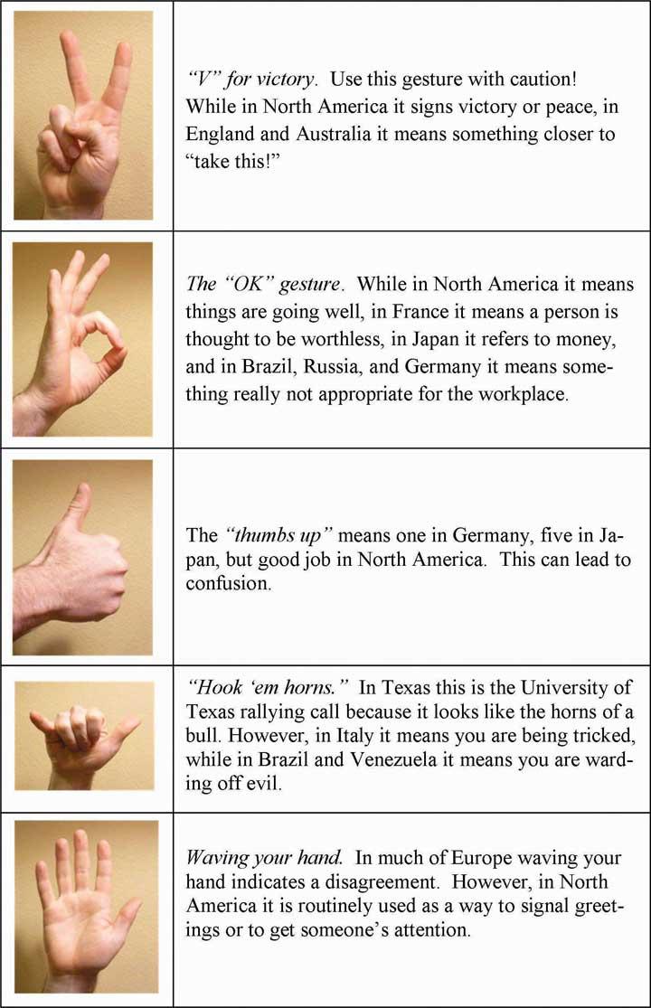 Body Language  Cultural Variations In Gestures