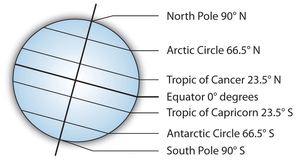 Latitude and Longitude - Geolounge