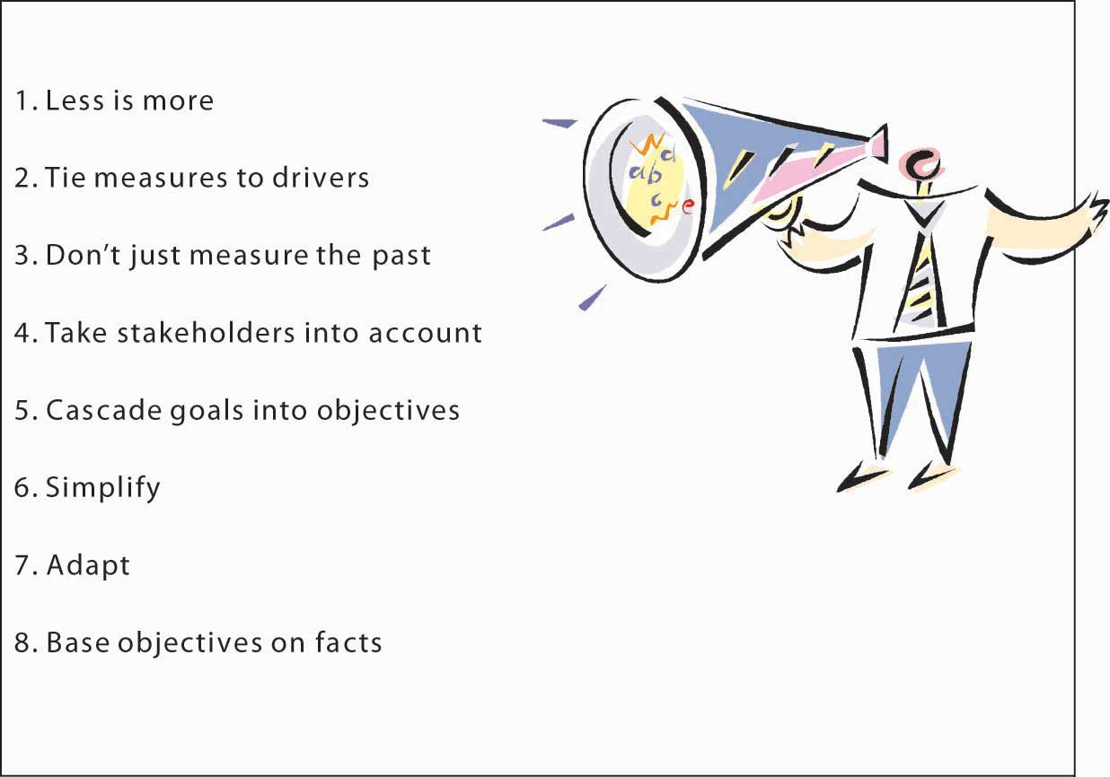 Characteristics of Appropriate Goals and Objectives