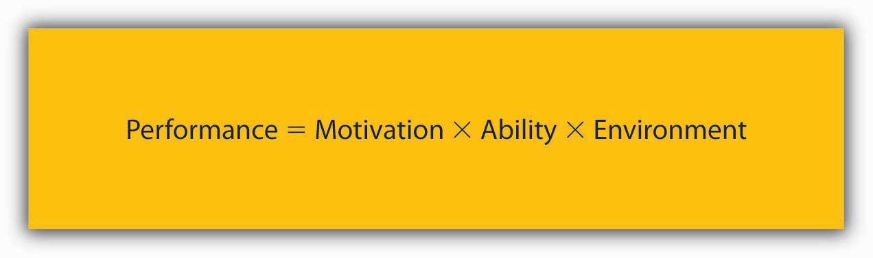 6 major theories of motivation pdf