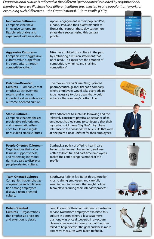 Principles of Management 2.0.1 | FlatWorld