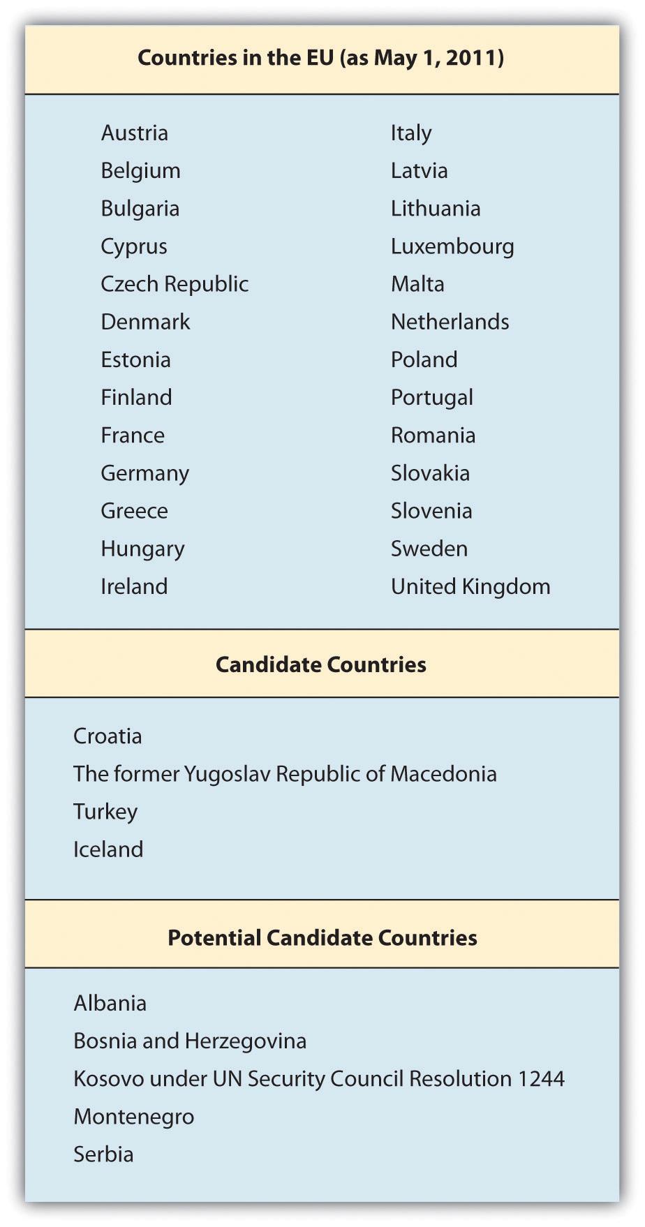 the main values of european union essay  the european union essay 1664 words majortests