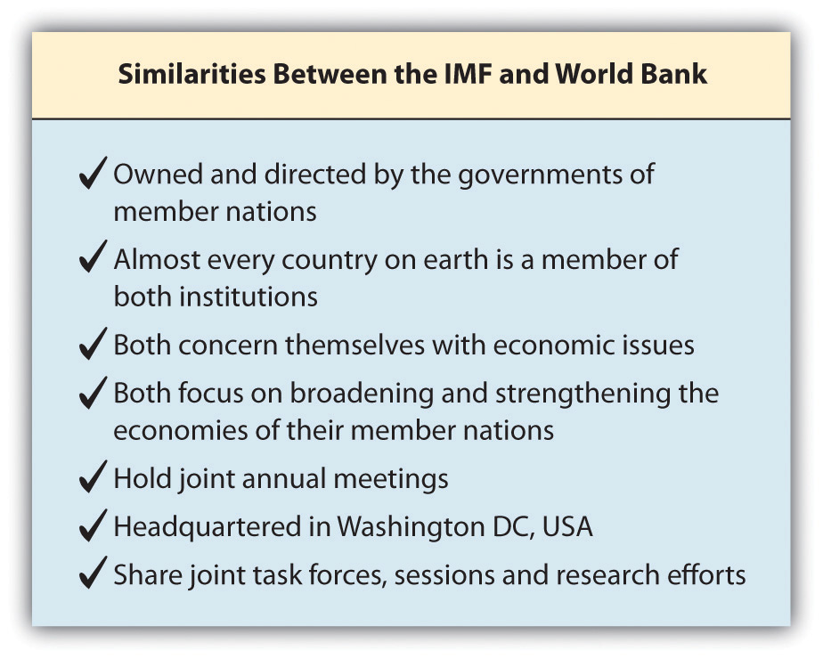 essay on imf and world bank