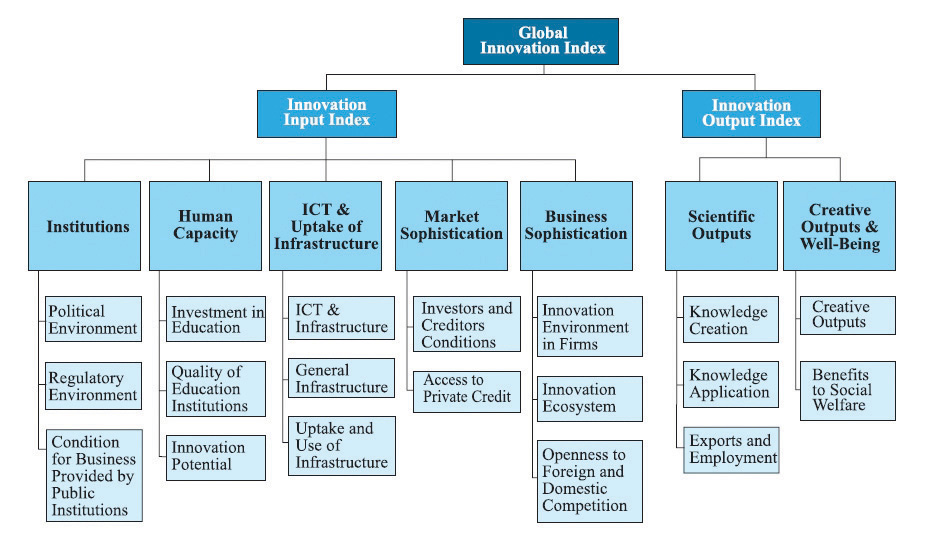 kraft foods organizational structure The history of kraft foods inc all about kraft  years, but eventually was absorbed into the operating structure of the parent company.