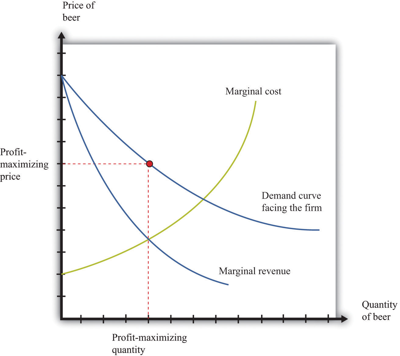 Marginal cost pricing in healthcare