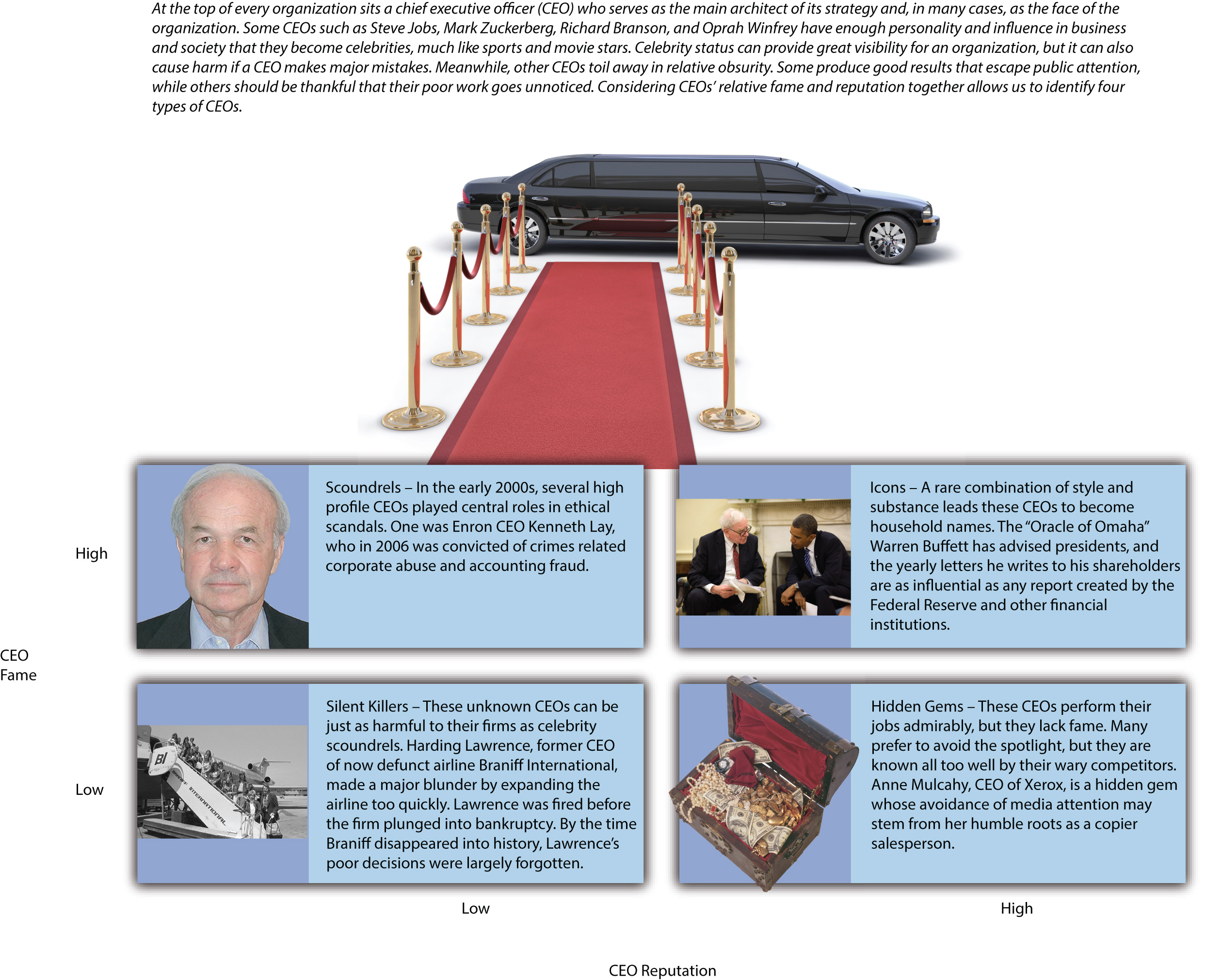 enron case study summary Enron case study powerpoint - authorstream presentation  enron corporation, based out of houston, texas was an american.