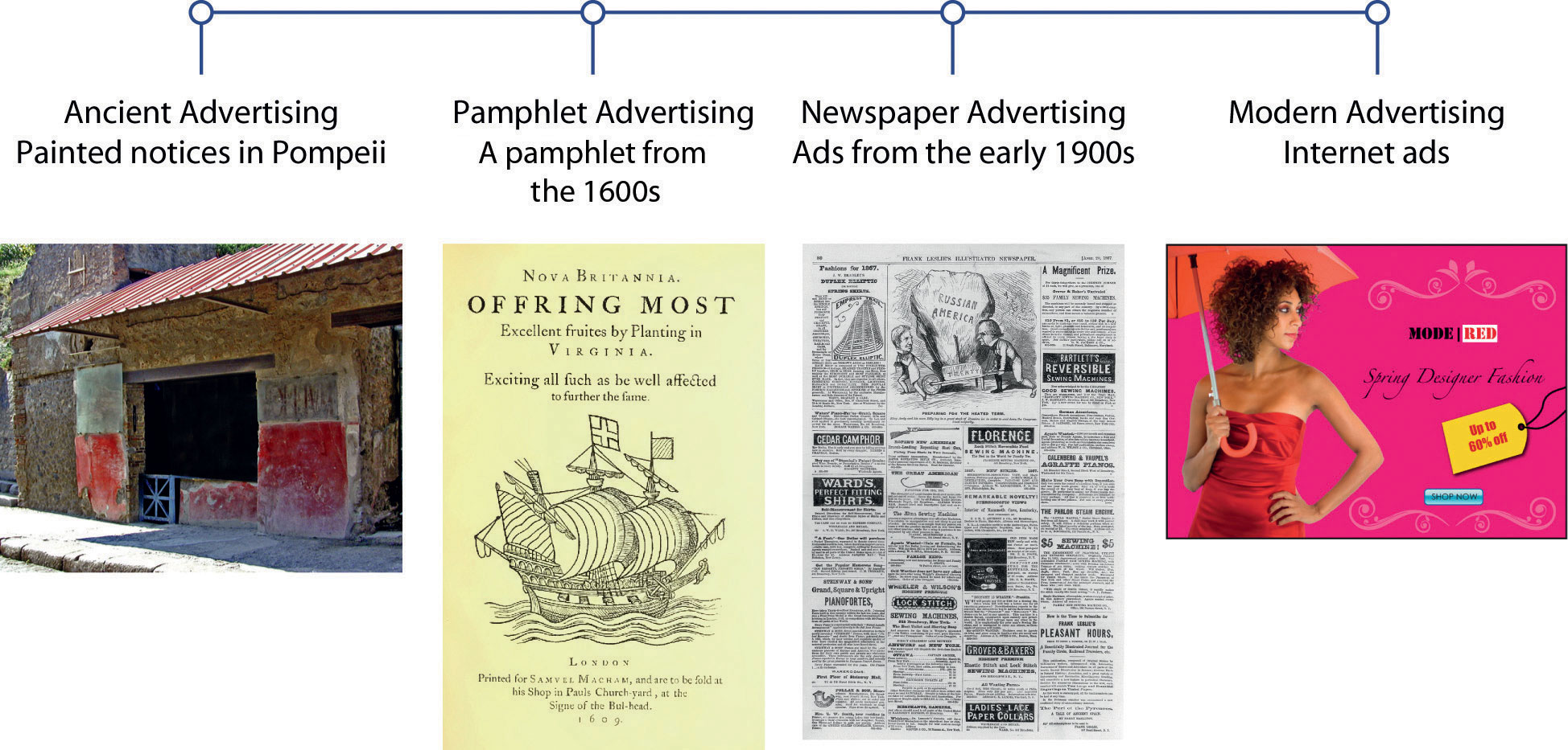 Lesson 4 Case Study of Social Change: Mass Advertising and