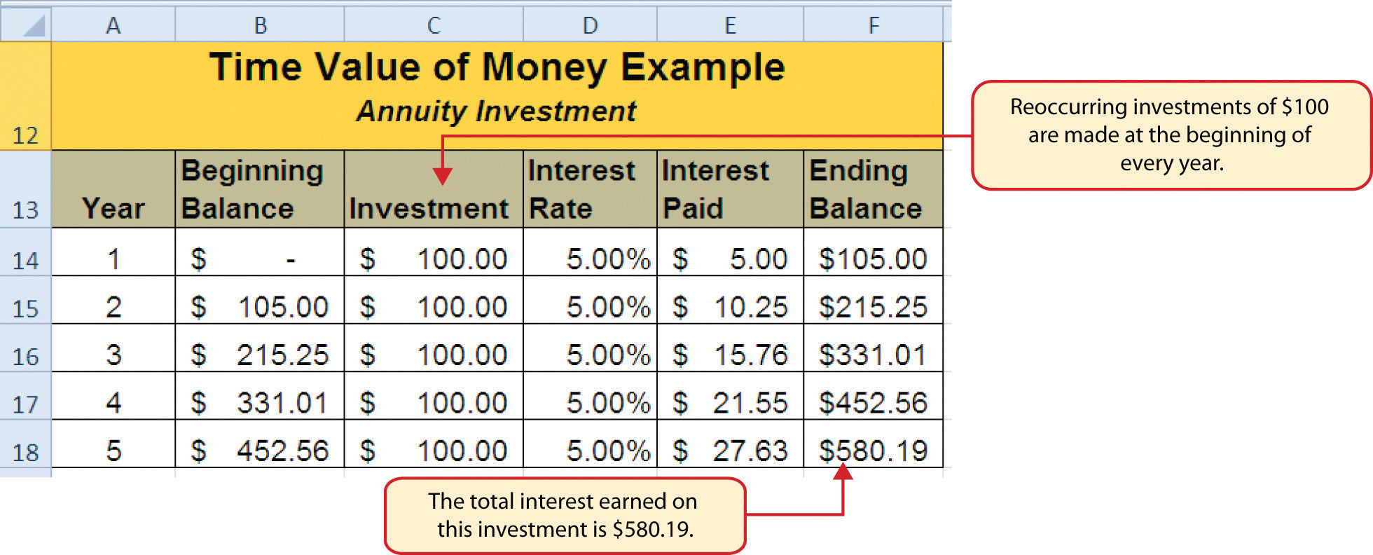 annuityf  compounded annuity excel formula
