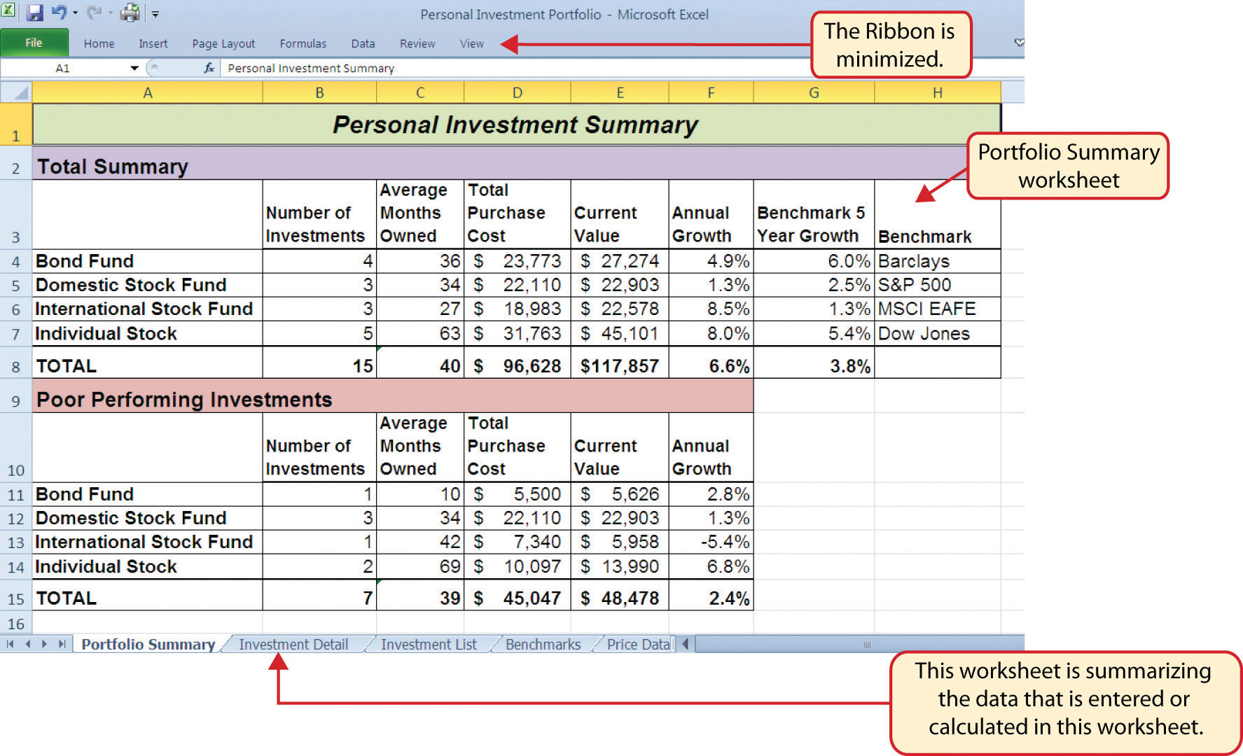 stock market worksheets