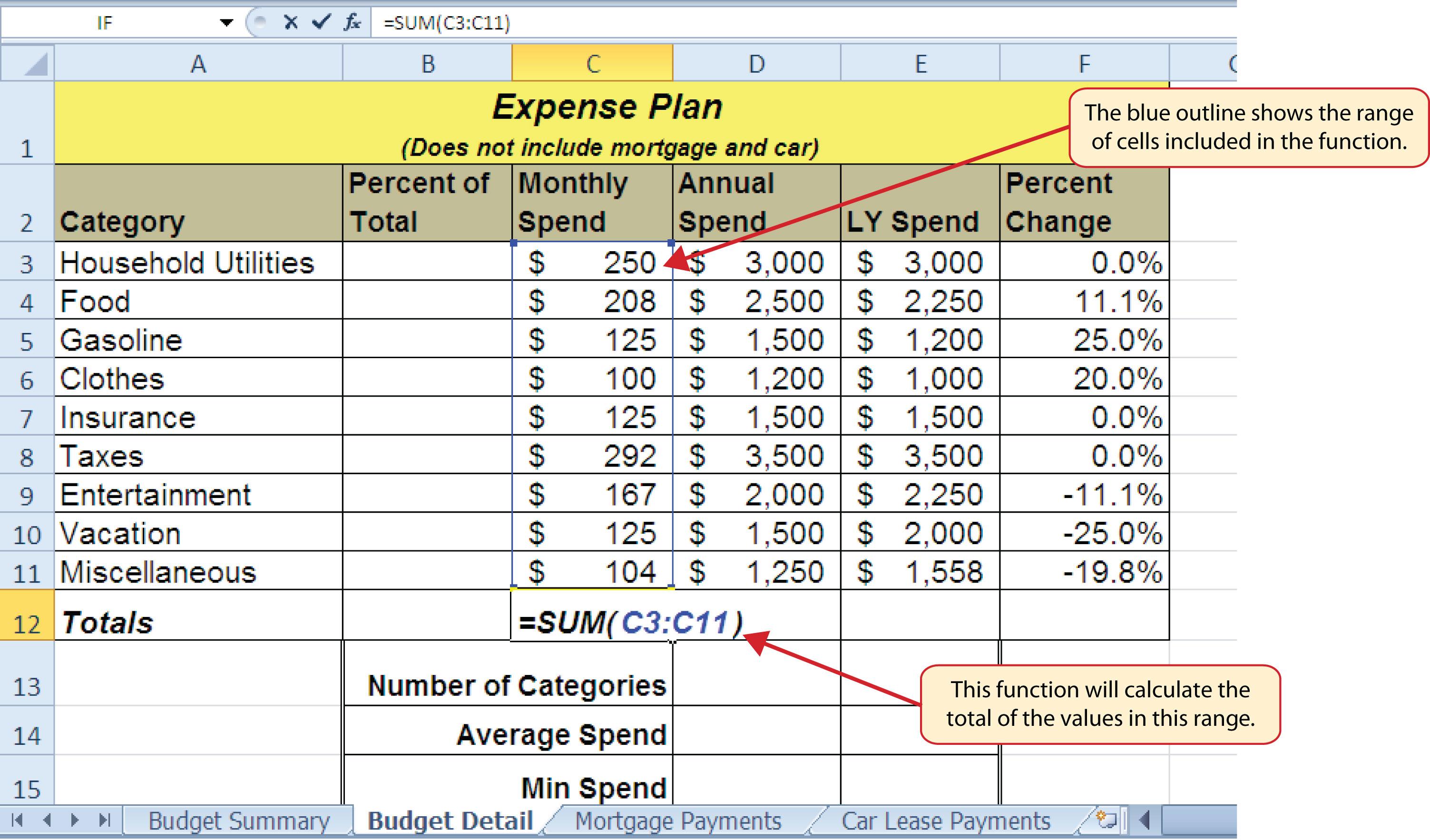 Free Excel Worksheet Practices free excel worksheet practices – Excel Practice Worksheets