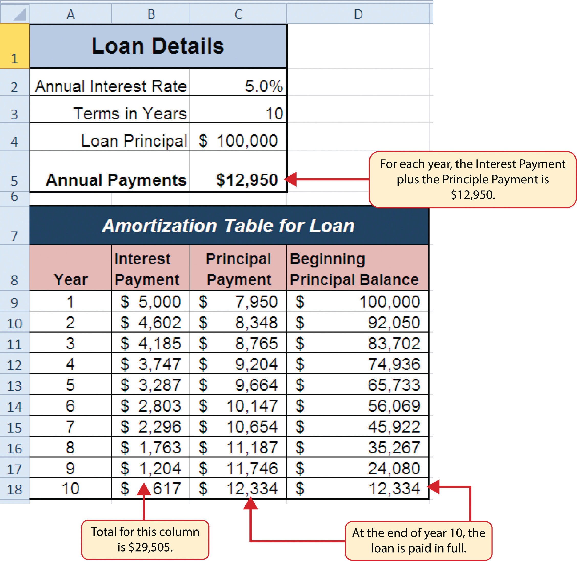 amortization table for excel