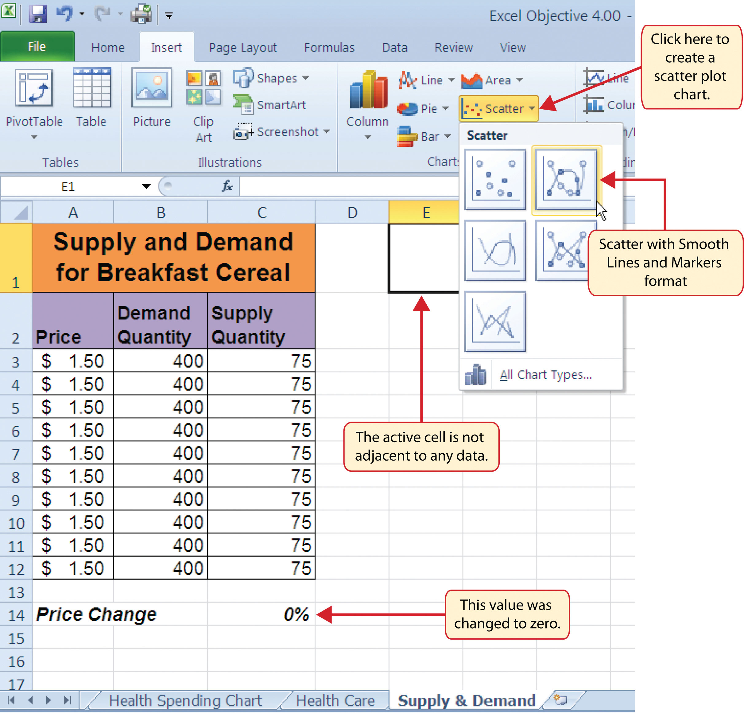 Figure 446 Selecting A Scatter Chart Format