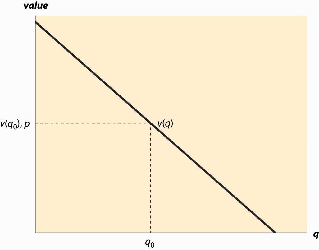 an introduction to the analysis of demand The law of demand or functional  hicks and allen who put forward an alternative theory of demand called as indifference curve analysis of consumer's .