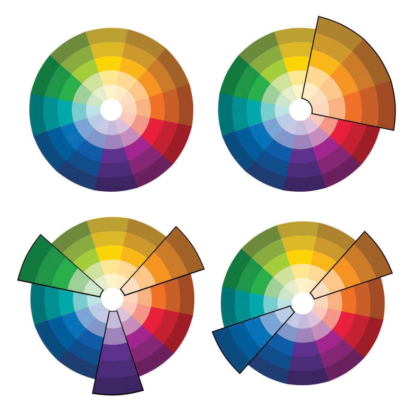 Intercultural communication 10 flatworld figure 62 color wheel nvjuhfo Image collections
