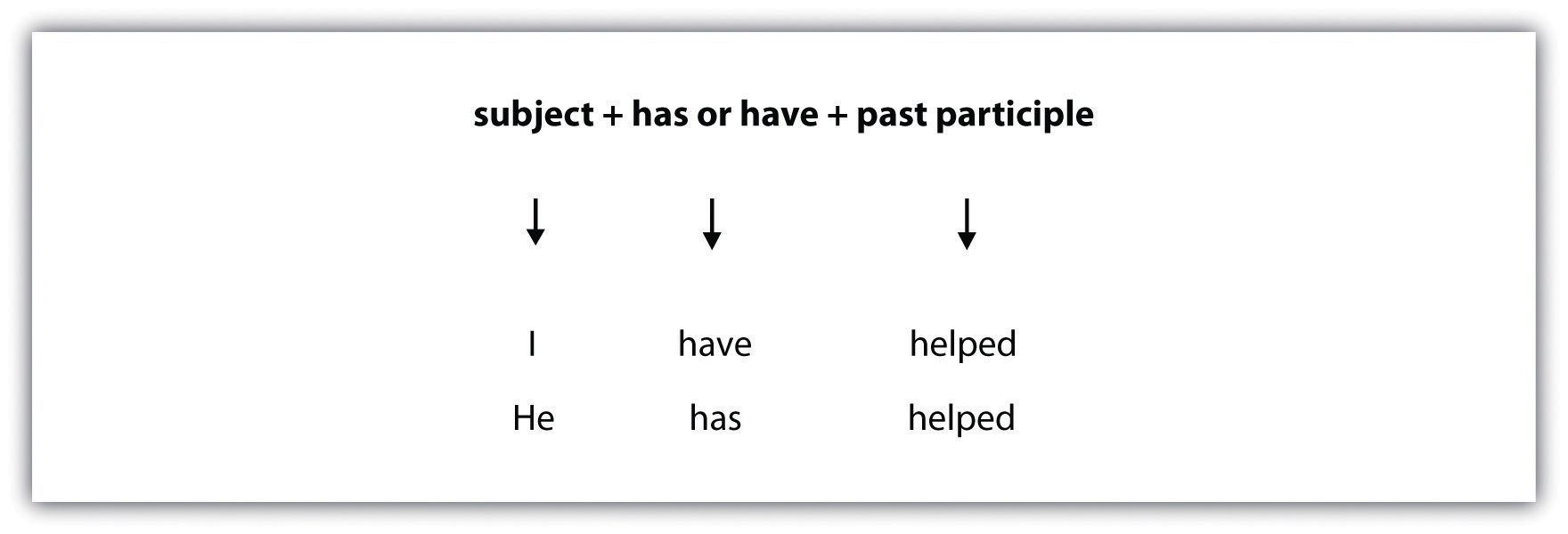 writing for success flatworld in the previous section we defined present perfect verb tense as describing a continuing situation or something that has just happened