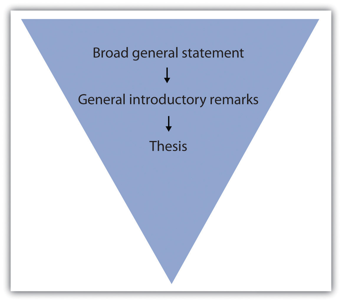 The structure of a definition essay mcleanwrit fig09001g ccuart Gallery