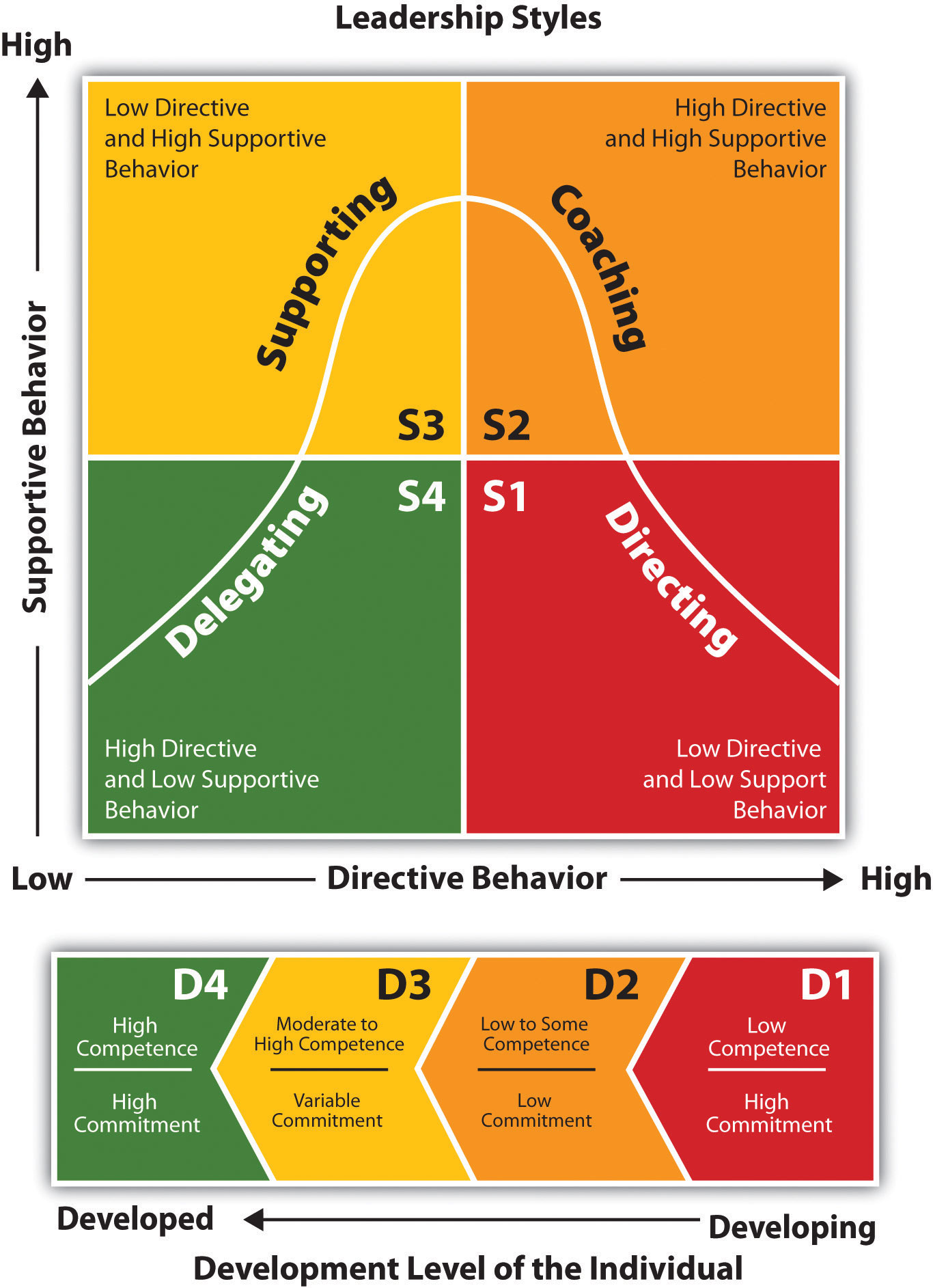 leadership styles in knowledge management Here's how to answer the what is your management style  when the interviewer asks you to describe your leadership style  and displaying a knowledge of the.