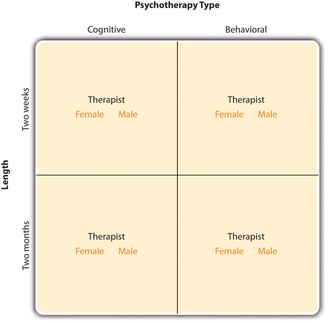 Research Methods In Psychology Core Concepts And Skills 1