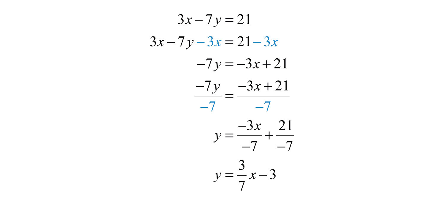 worksheet Slop Intercept Form to solve slope intercept form you need get the equatio that leaves with 7y 3x21 divide both sides by 7 y 3 over minus i choose this because it make