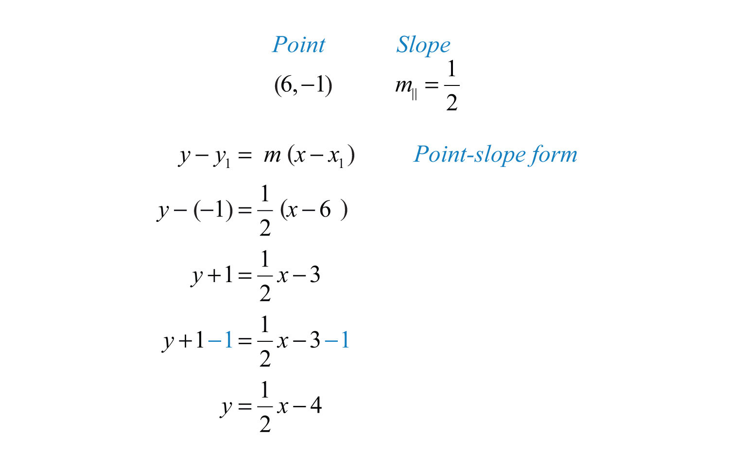Since You Are Given A Point And The Slope, Use The Pointslope Form Of A  Line To Determine The Equation