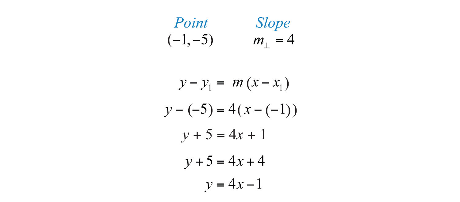 Point Slope Form Of An Equation - Jennarocca