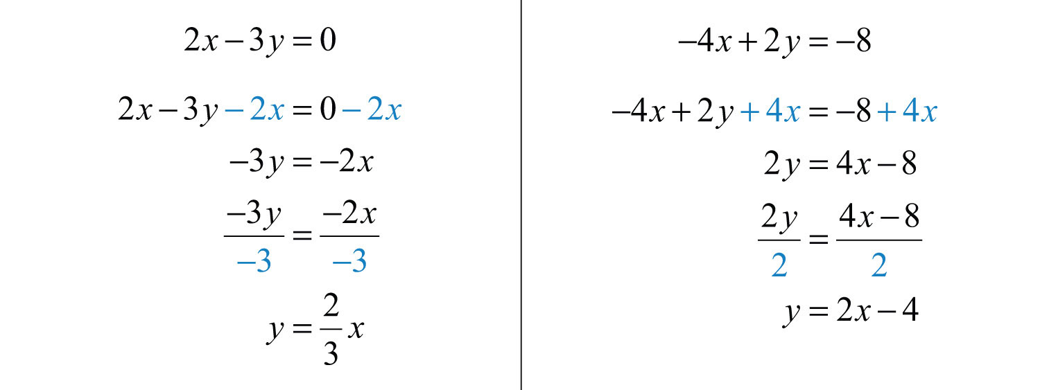 worksheet Solving Systems By Graphing Worksheet elementary algebra 1 0 flatworld next replace these forms of the original equations in system to obtain what is called an equivalent systema consisting equations