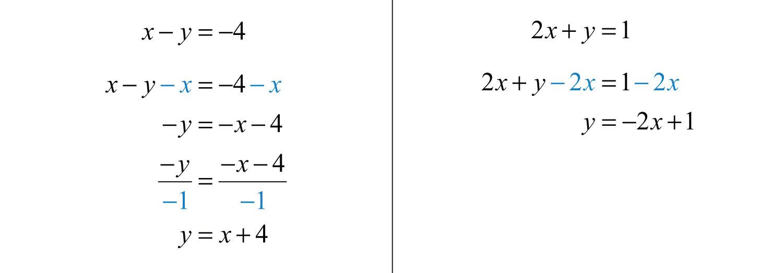 Gradient Slope Intercept Form