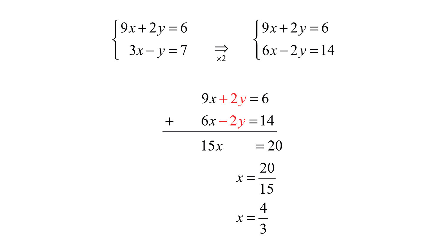 redden-eq04_080 Vertex Form Example Problems on real life, angel real life, formula for quadratic equation, real world,