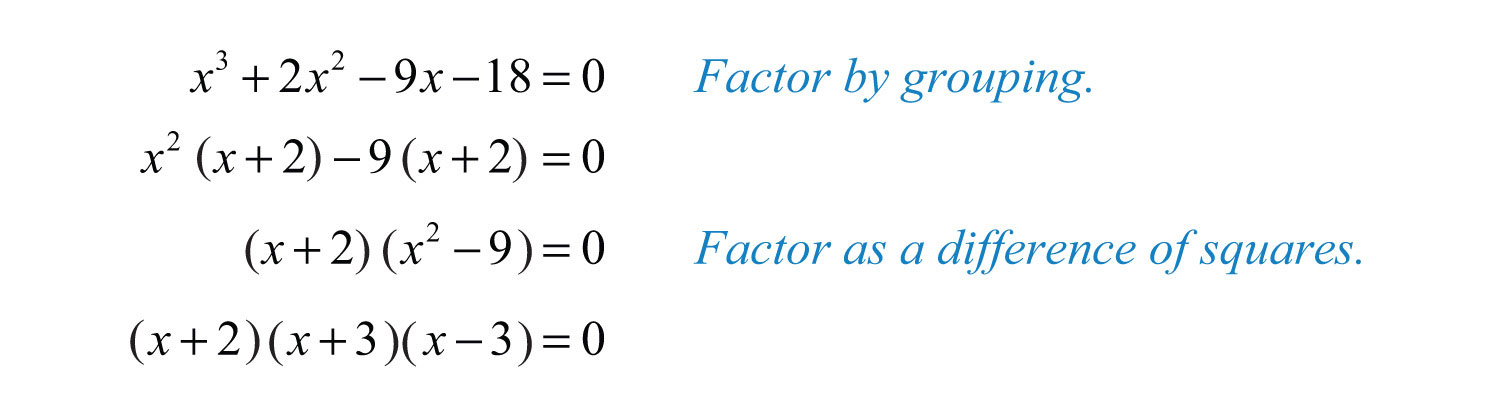 how do you write polynomials in factored form?