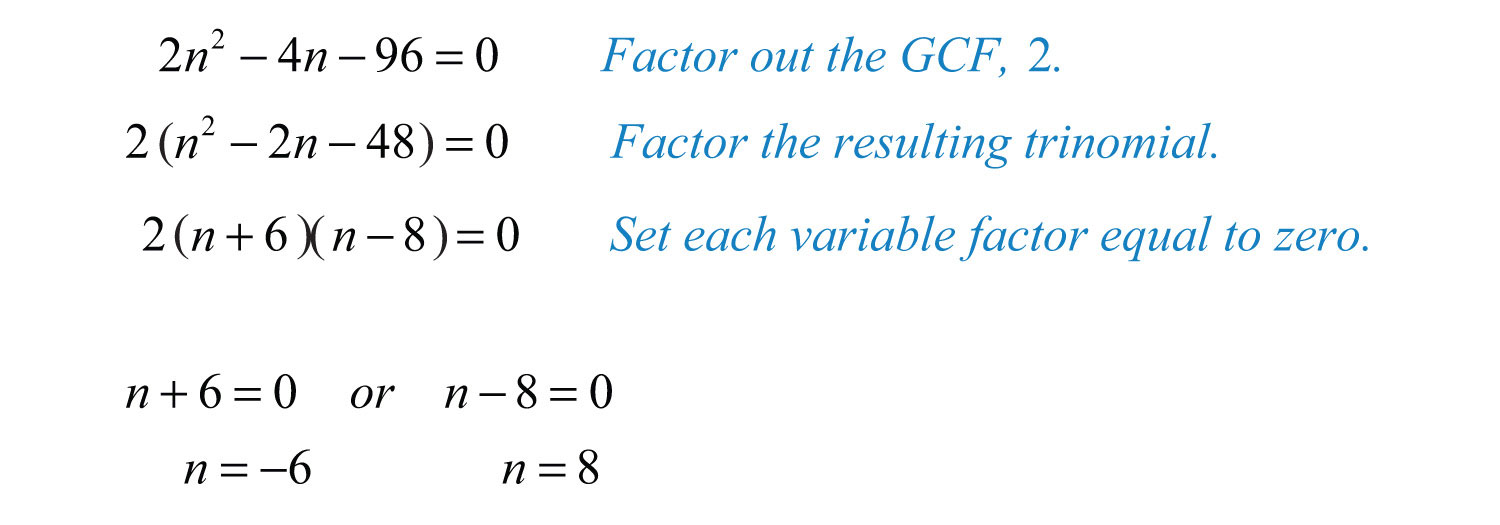 Next, factor completely and set each variable factor equal to zero.