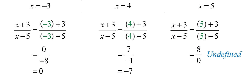 Elementary Algebra 104 – Complex Rational Expressions Worksheet