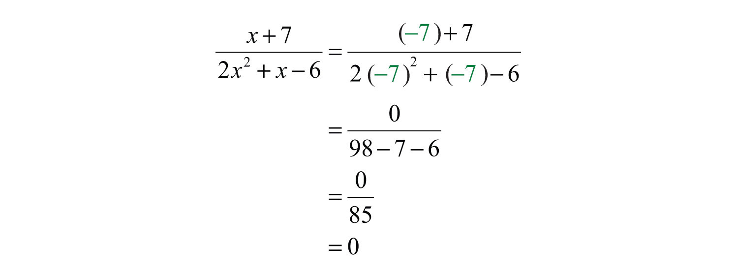 It Is Important To Note That ˆ�7 Is Not A Restriction To The Domain Because  The Expression Is Defined As 0 When The Numerator Is 0