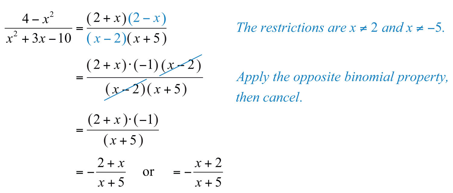 worksheet Simplify Rational Expressions Worksheet elementary algebra 1 0 flatworld solution begin by factoring the numerator and denominator
