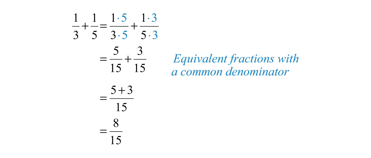 Multiply Each Fraction By The Appropriate Form Of 1 To Obtain Equivalent  Fractions With Amon Denominator