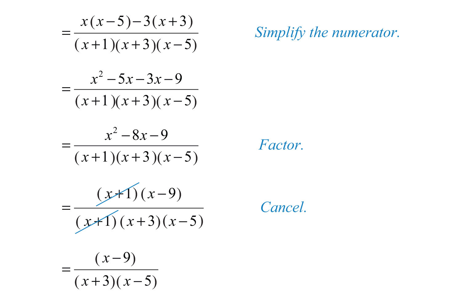 Step 4: Simplify The Resulting Algebraic Fraction