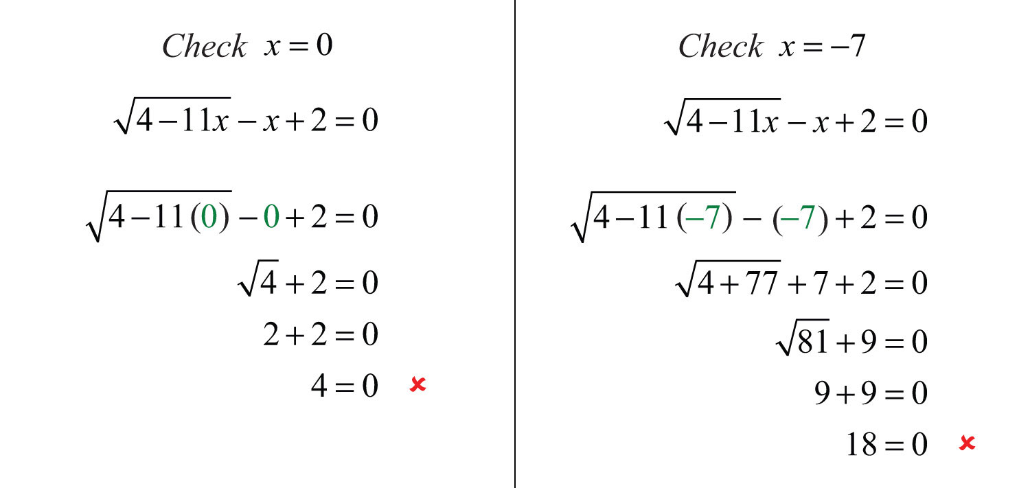 worksheet Solving Radical Equations Worksheet elementary algebra 1 0 flatworld since both possible solutions are extraneous the equation has no solution