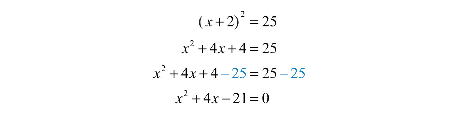 Solving Quadratic Equations By Factoring And Square Roots – Solving by Factoring Worksheet