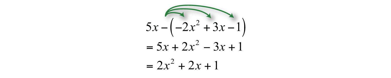 how to solve inequalities with negative exponents