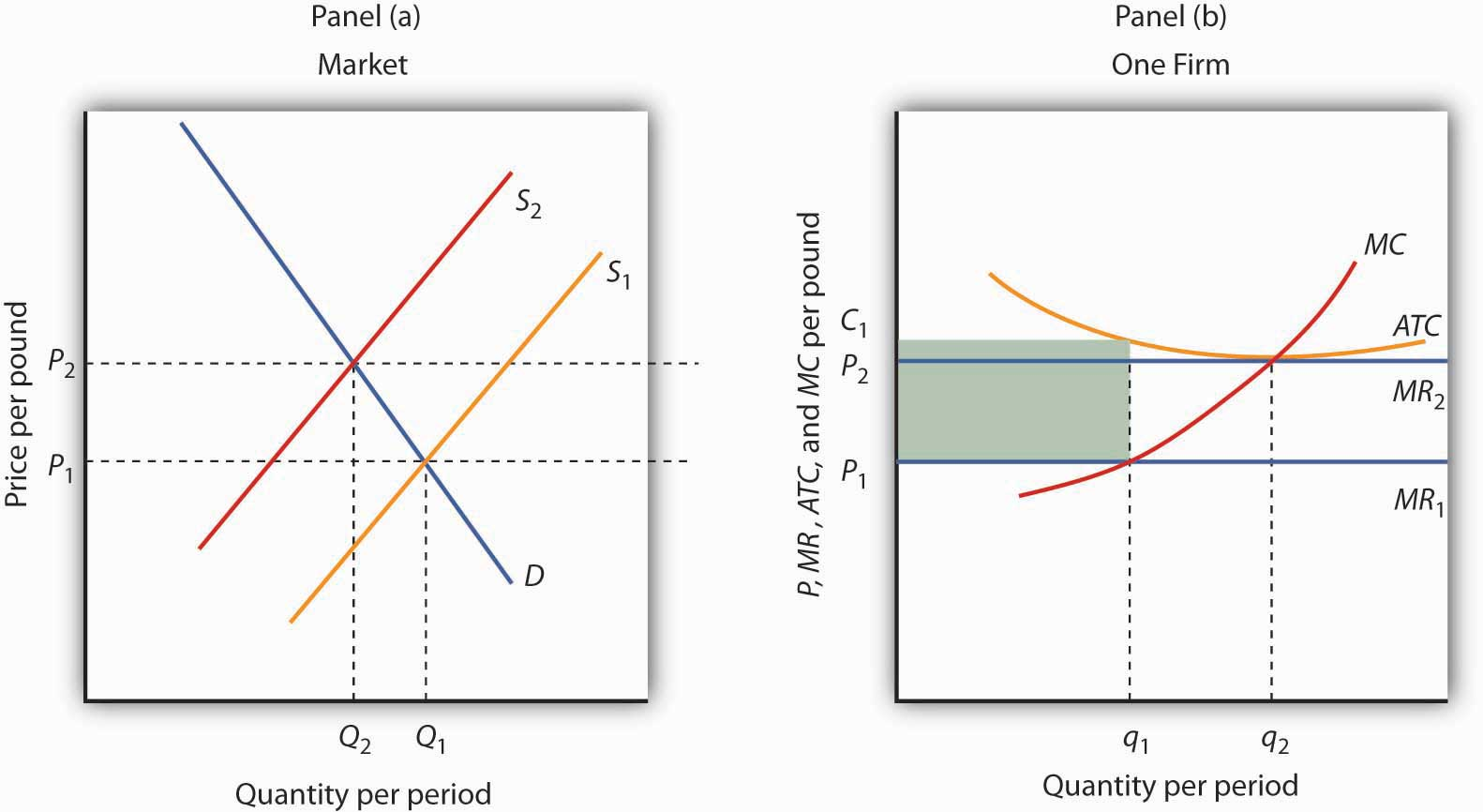 should firms price discriminate why or why not To price discriminate or not: product choice and the selection bias problem   we explicitly model a firm's incentive to price discriminate by choosing to be   considerations that can arise in an empirical analysis of price discrimination that  is.